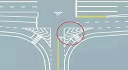 车道线怎么划分?记住这些再也不怕扣分了!